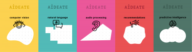 "The five categories of our AI guided-brainstorming cards ""Aideate"""