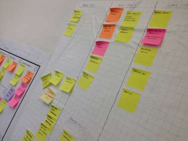 Flexible Roadmap für Lean Product Management