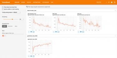 Tensorboard bietet viele Features an, um Experimente im Real-Time zu überwachen