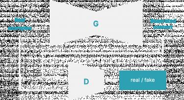 Ein grobes Schema der gewählten Architektur pix2pix