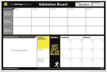 Leanstartupmachine validation board